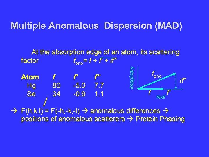 Multiple Anomalous Dispersion (MAD) Atom Hg Se f 80 34 f' -5. 0 -0.