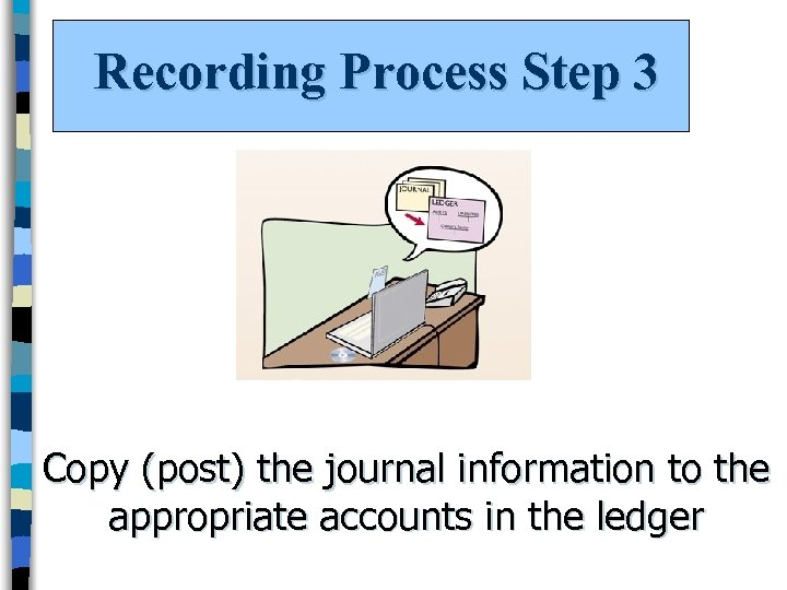Recording Process Step 3 Copy (post) the journal information to the appropriate accounts in