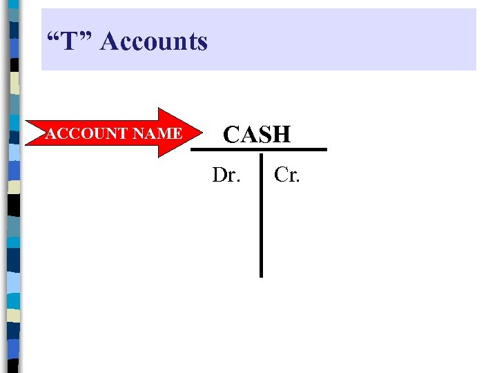 """T"" Accounts ACCOUNT NAME CASH Dr. Cr."