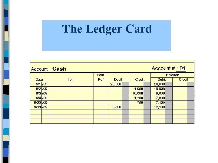 The Ledger Card