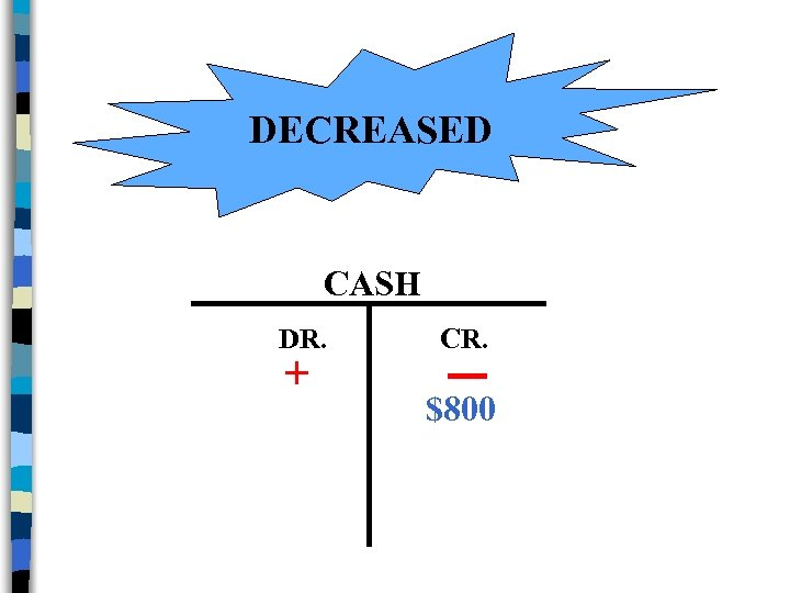 DECREASED CASH DR. + CR. $800