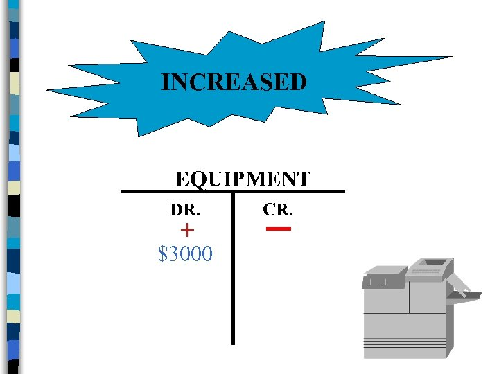 INCREASED EQUIPMENT DR. + $3000 CR.