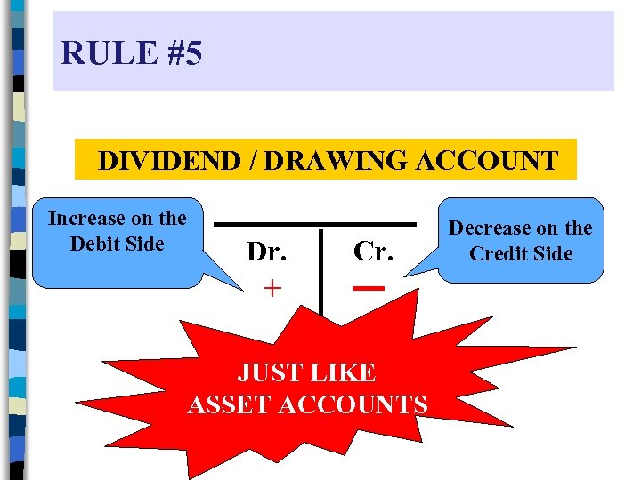 RULE #5 DIVIDEND / DRAWING ACCOUNT Increase on the Debit Side Dr. Cr. +