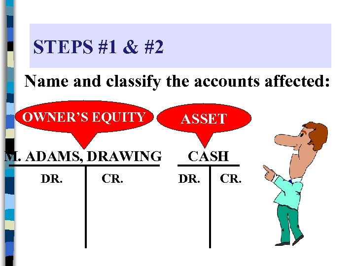 STEPS #1 & #2 Name and classify the accounts affected: OWNER'S EQUITY M. ADAMS,