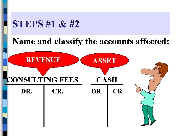 STEPS #1 & #2 Name and classify the accounts affected: REVENUE CONSULTING FEES DR.