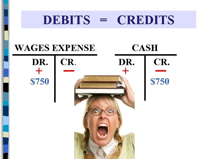 DEBITS = CREDITS WAGES EXPENSE DR. CR. + $750 CASH DR. CR. + $750