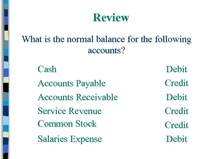 Review What is the normal balance for the following accounts? Cash Accounts Payable Accounts