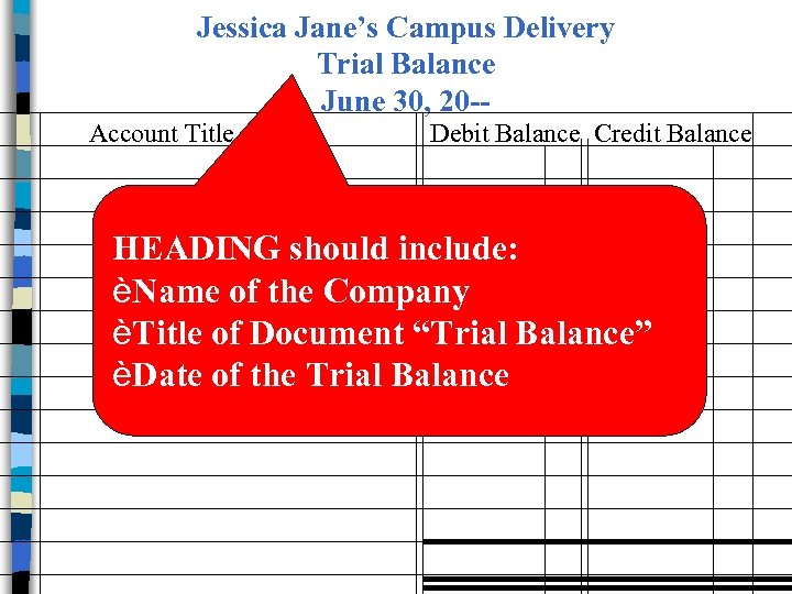 Jessica Jane's Campus Delivery Trial Balance June 30, 20 -Account Title Debit Balance Credit
