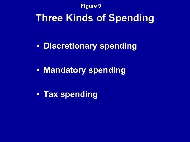 Figure 9 Three Kinds of Spending • Discretionary spending • Mandatory spending • Tax
