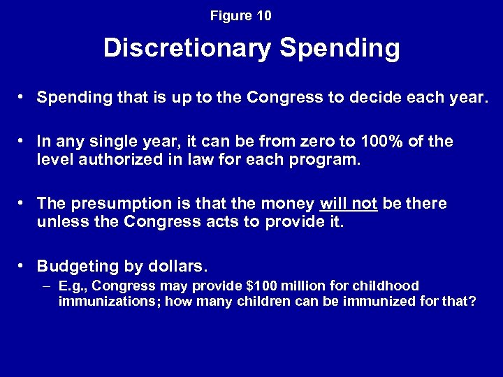 Figure 10 Discretionary Spending • Spending that is up to the Congress to decide