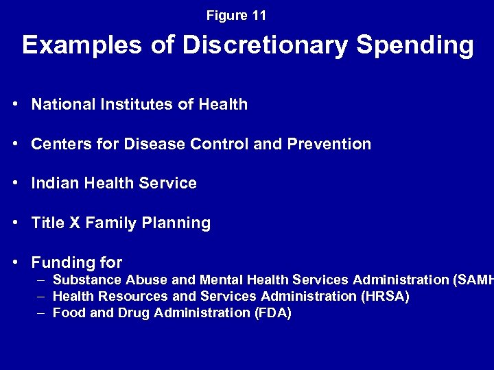 Figure 11 Examples of Discretionary Spending • National Institutes of Health • Centers for