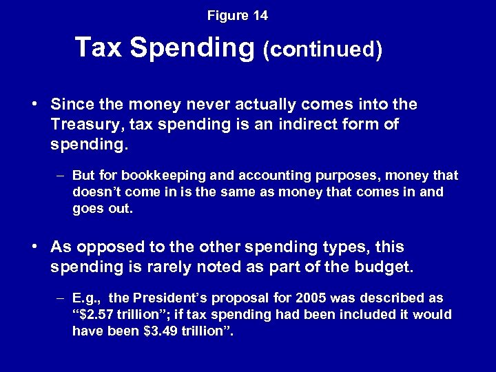 Figure 14 Tax Spending (continued) • Since the money never actually comes into the