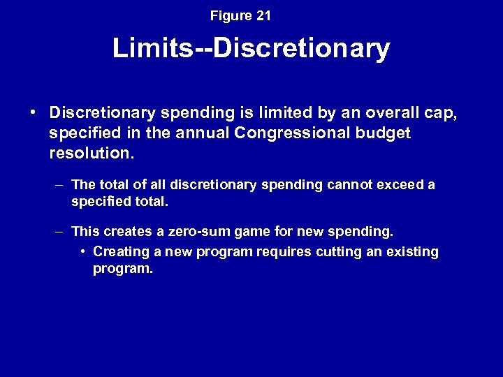 Figure 21 Limits--Discretionary • Discretionary spending is limited by an overall cap, specified in