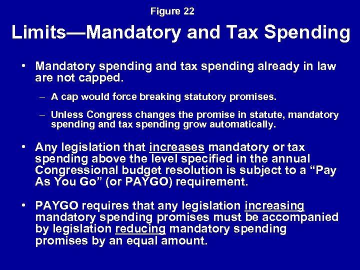 Figure 22 Limits—Mandatory and Tax Spending • Mandatory spending and tax spending already in