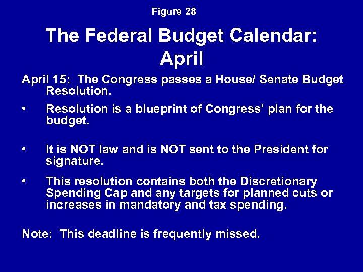 Figure 28 The Federal Budget Calendar: April 15: The Congress passes a House/ Senate
