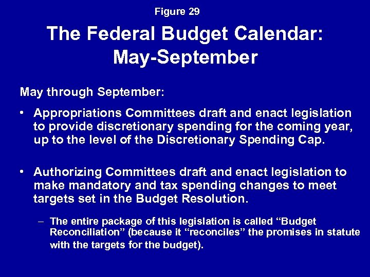 Figure 29 The Federal Budget Calendar: May-September May through September: • Appropriations Committees draft