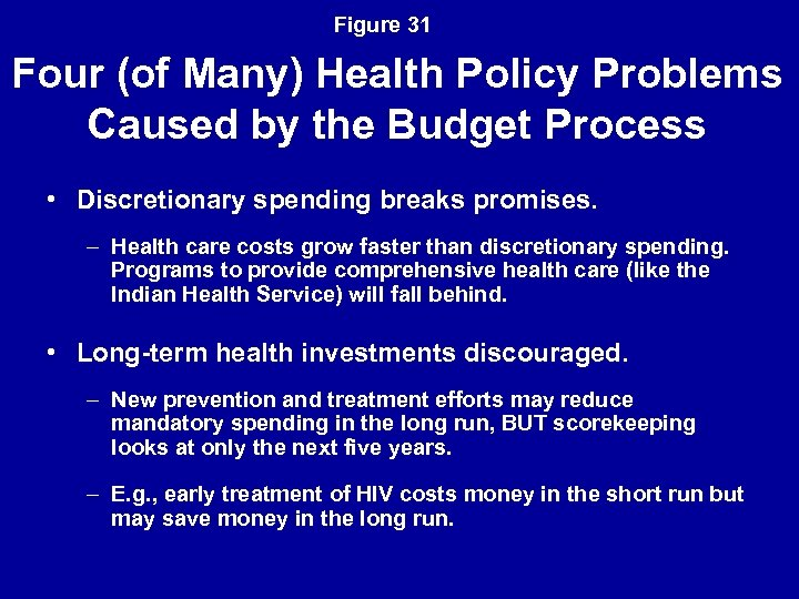Figure 31 Four (of Many) Health Policy Problems Caused by the Budget Process •