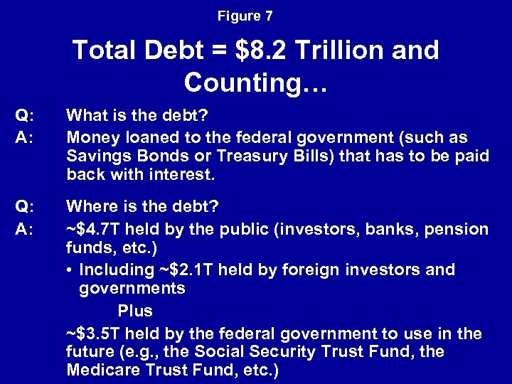 Figure 7 Total Debt = $8. 2 Trillion and Counting… Q: A: What is