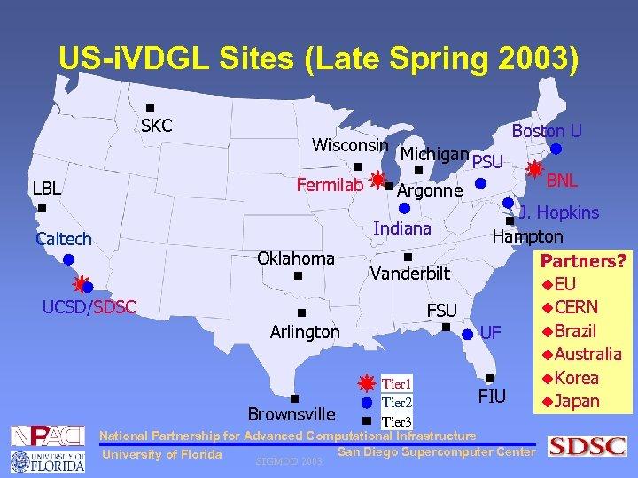 US-i. VDGL Sites (Late Spring 2003) SKC LBL Wisconsin Michigan PSU Fermilab Argonne Indiana
