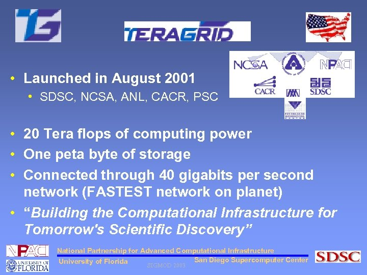 Tera Grid • Launched in August 2001 • SDSC, NCSA, ANL, CACR, PSC •