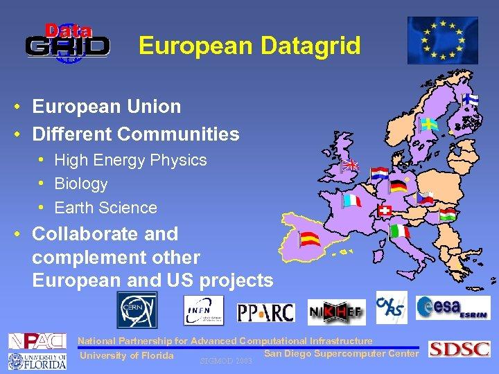 European Datagrid • European Union • Different Communities • High Energy Physics • Biology