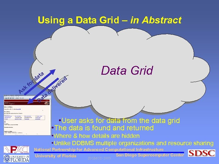 Using a Data Grid – in Abstract a sk A fo t da r