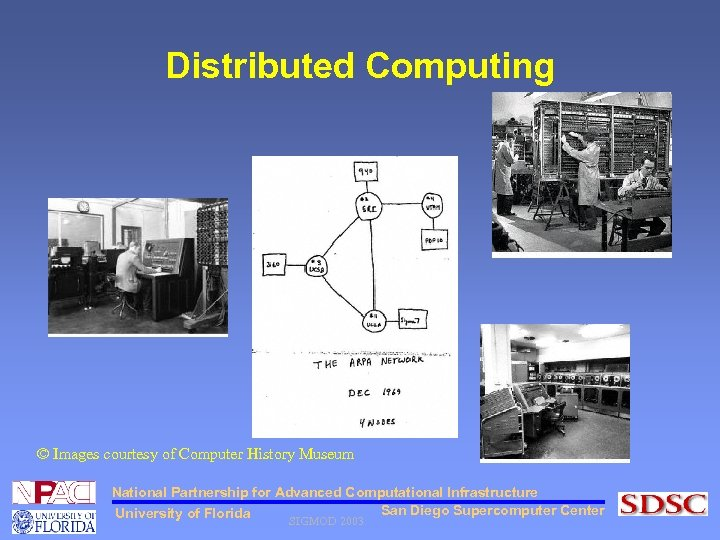 Distributed Computing © Images courtesy of Computer History Museum National Partnership for Advanced Computational