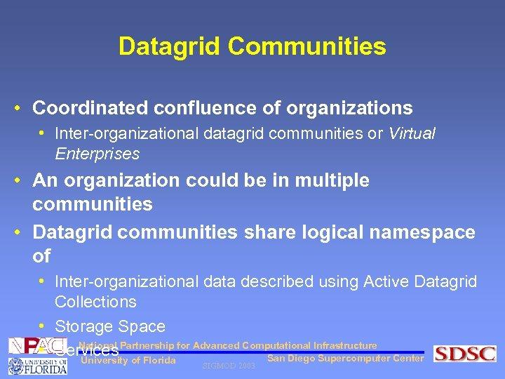 Datagrid Communities • Coordinated confluence of organizations • Inter-organizational datagrid communities or Virtual Enterprises