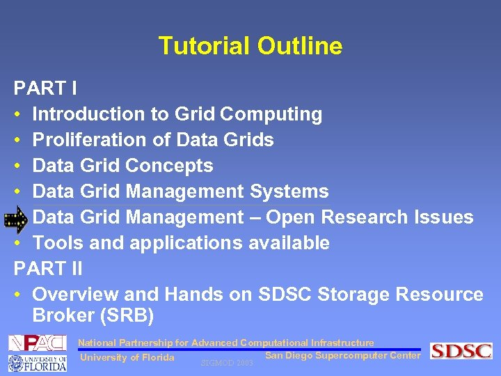 Tutorial Outline PART I • Introduction to Grid Computing • Proliferation of Data Grids