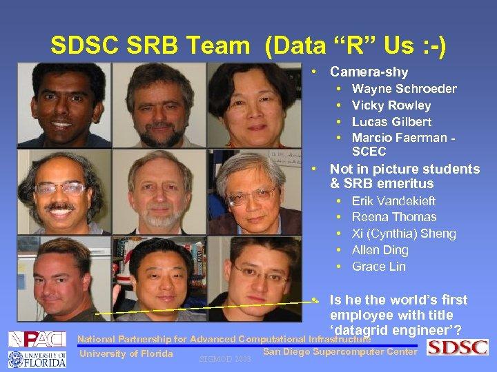 "SDSC SRB Team (Data ""R"" Us : -) • Camera-shy • • Wayne Schroeder"