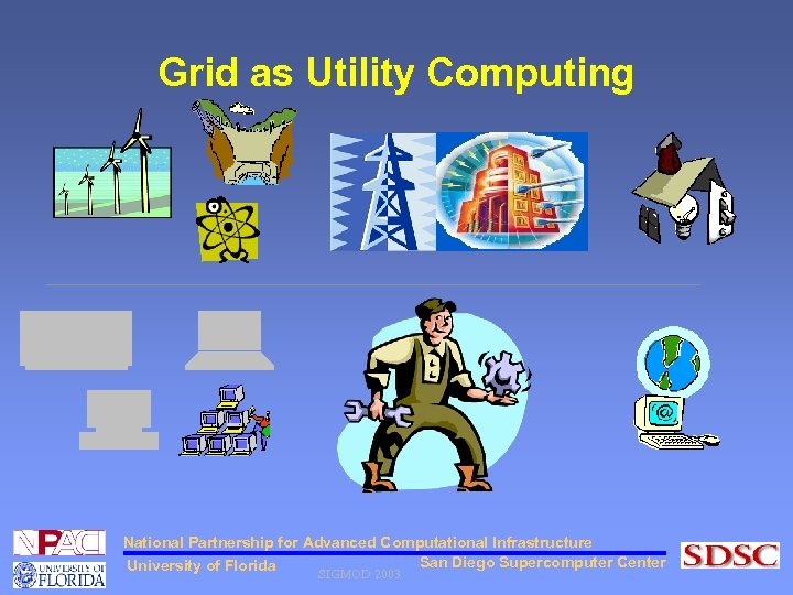 Grid as Utility Computing National Partnership for Advanced Computational Infrastructure San Diego Supercomputer Center