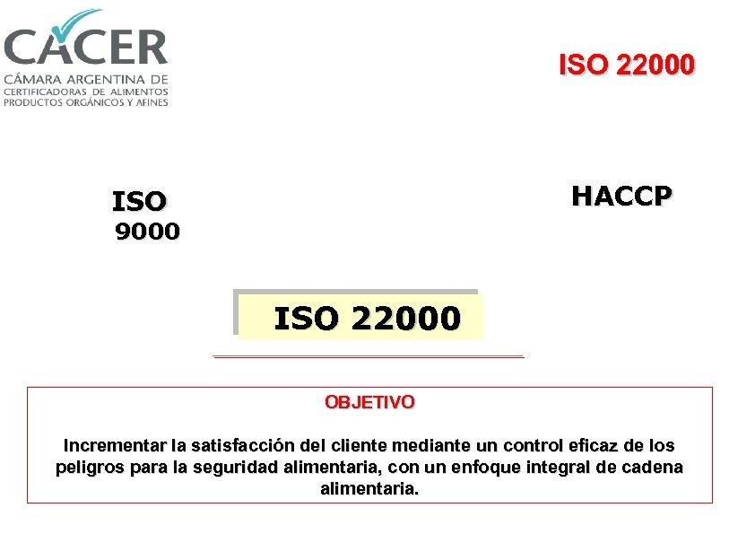 ISO 22000 HACCP ISO 9000 ISO 22000 OBJETIVO Incrementar la satisfacción del cliente mediante