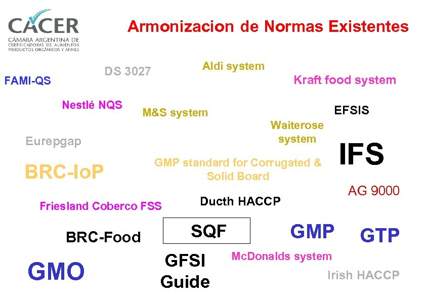 Armonizacion de Normas Existentes Aldi system DS 3027 FAMI-QS Nestlé NQS Kraft food system