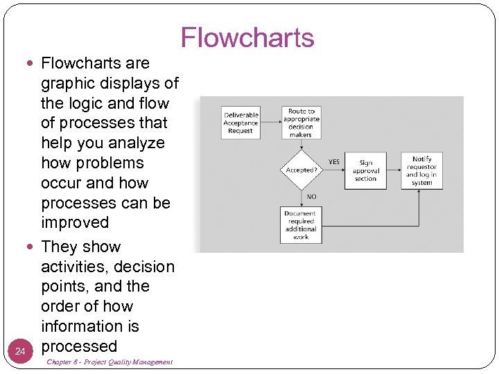 Flowcharts are graphic displays of the logic and flow of processes that help you