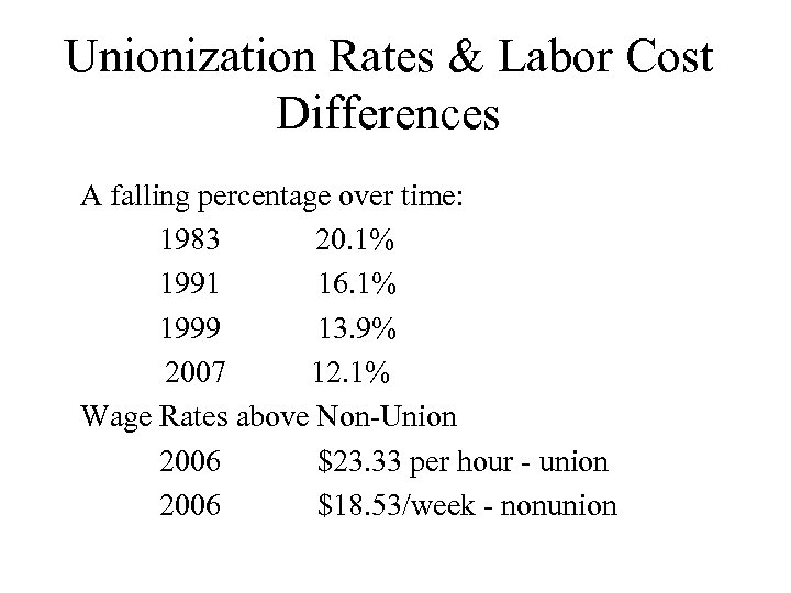 Unionization Rates & Labor Cost Differences A falling percentage over time: 1983 20. 1%