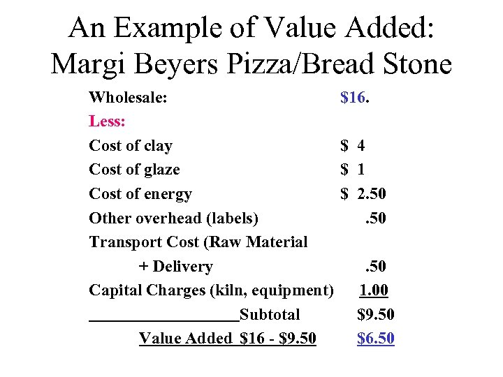 An Example of Value Added: Margi Beyers Pizza/Bread Stone Wholesale: Less: Cost of clay