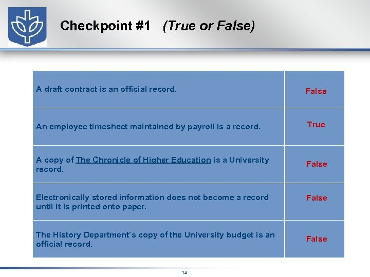 Checkpoint #1 (True or False) A draft contract is an official record. False An