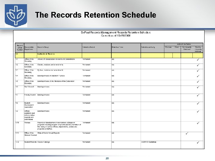 The Records Retention Schedule 20