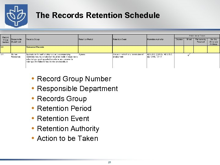 The Records Retention Schedule • • Record Group Number Responsible Department Records Group Retention