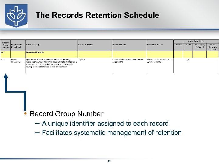 The Records Retention Schedule • Record Group Number – A unique identifier assigned to