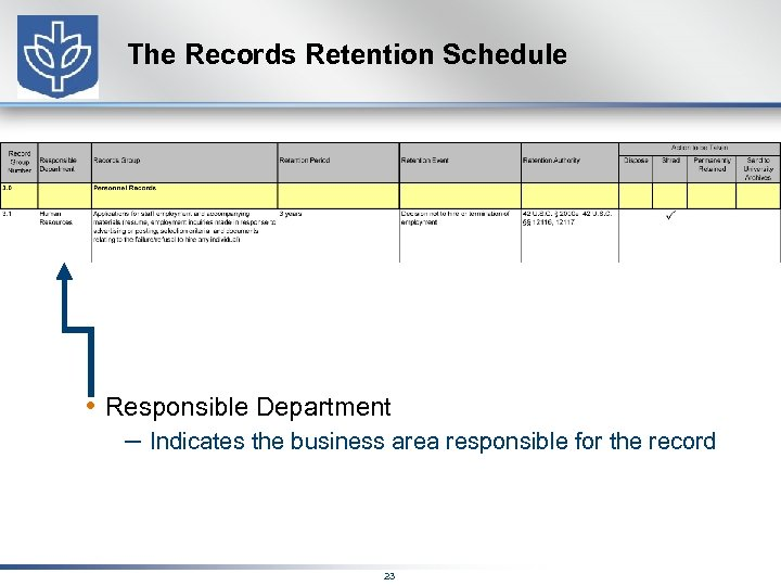 The Records Retention Schedule • Responsible Department – Indicates the business area responsible for