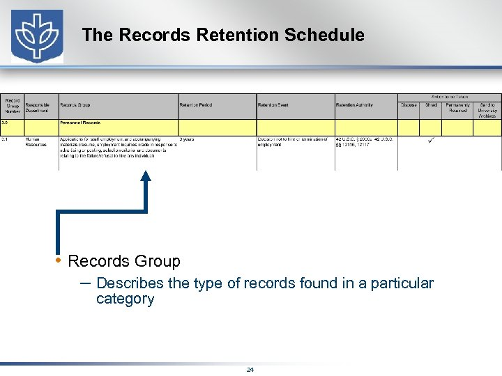 The Records Retention Schedule • Records Group – Describes the type of records found