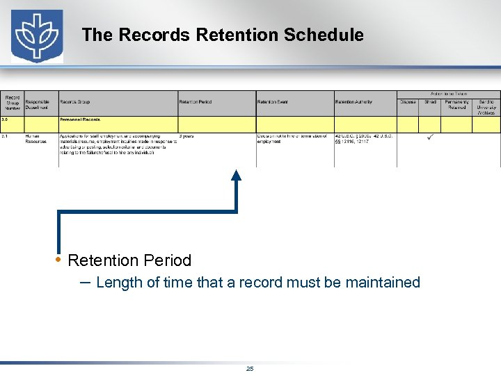 The Records Retention Schedule • Retention Period – Length of time that a record