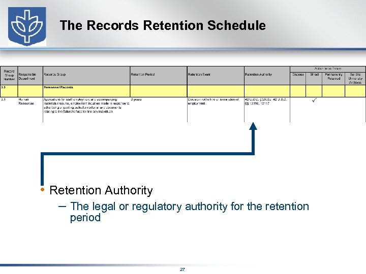 The Records Retention Schedule • Retention Authority – The legal or regulatory authority for