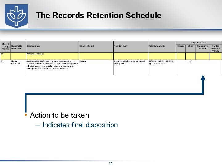 The Records Retention Schedule • Action to be taken – Indicates final disposition 28