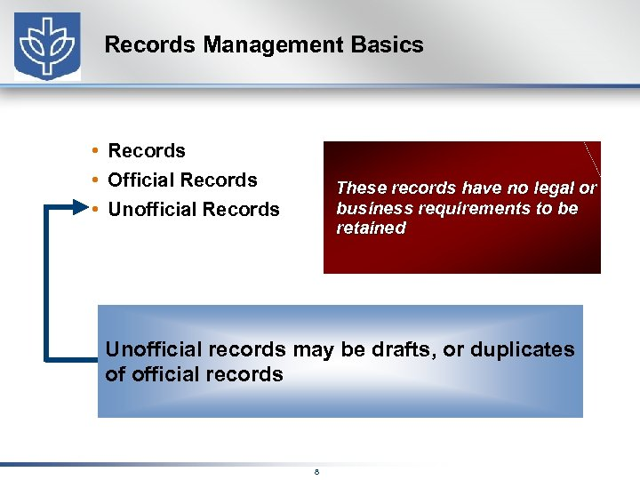 Records Management Basics • Records • Official Records • Unofficial Records These records have