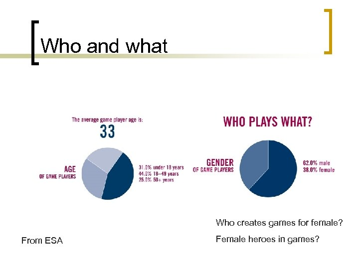 Who and what Who creates games for female? From ESA Female heroes in games?