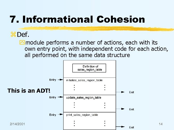 7. Informational Cohesion z Def. ymodule performs a number of actions, each with its