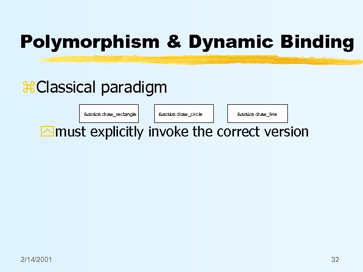 Polymorphism & Dynamic Binding z. Classical paradigm function draw_rectangle function draw_circle function draw_line ymust