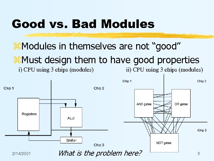 "Good vs. Bad Modules z. Modules in themselves are not ""good"" z. Must design"